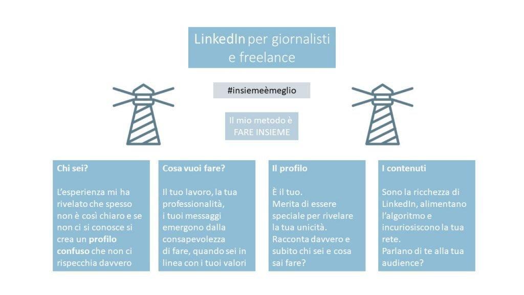 Linkedin per giornalisti e freelance